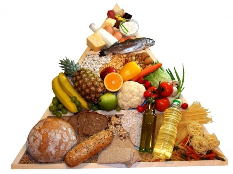 Regime alimentare nel diabete