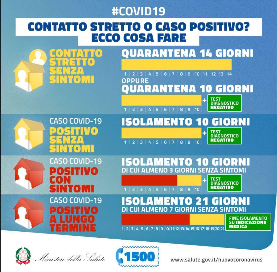 http://www.salute.gov.it/portale/nuovocoronavirus/dettaglioMaterialiNuovoCoronavirus.jsp?lingua=italiano&id=50&area=nuovoCoronavirus&menu=vuoto